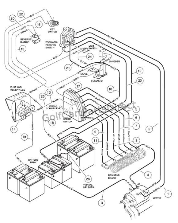Outstanding 97 Club Car Wiring Diagram Wiring Diagram Data Schema Wiring Cloud Monangrecoveryedborg