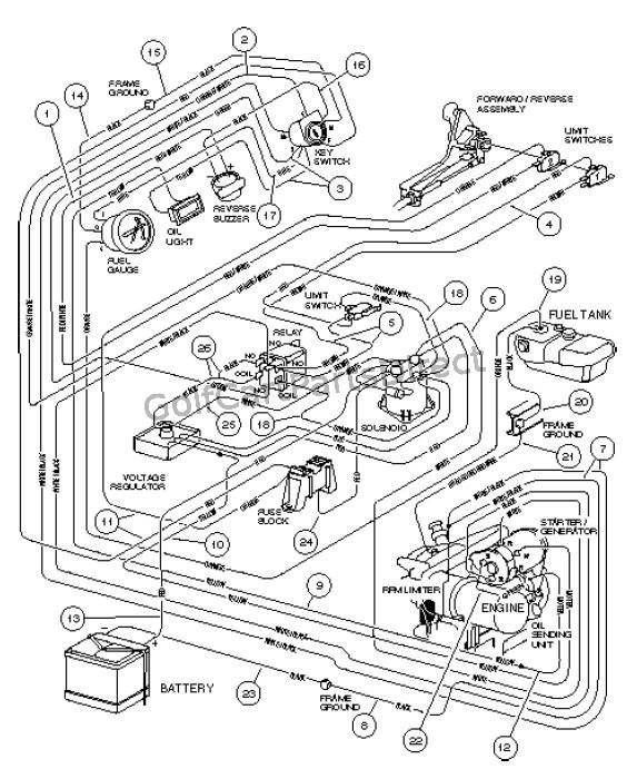 MY_7181] Club Car Wiring Schematic Schematic WiringAriot Pap Mohammedshrine Librar Wiring 101