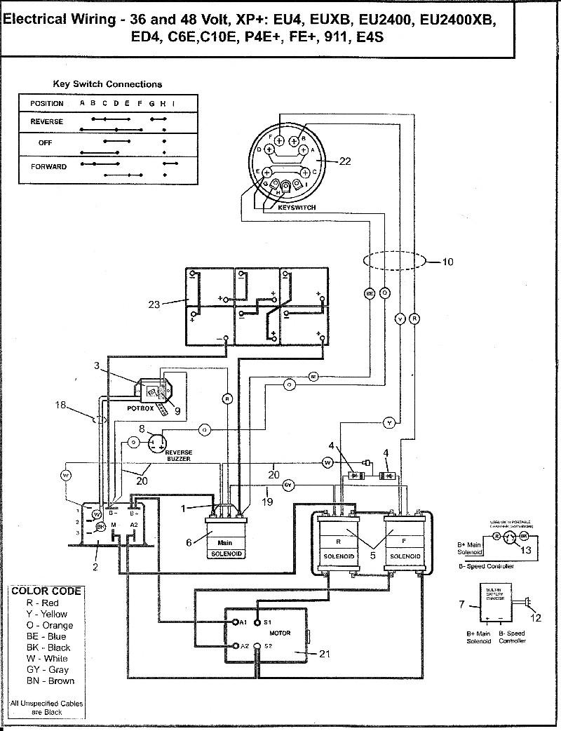 Magnificent Club Car 48V Wiring Diagram Brakelights 24H Schemes Wiring Cloud Hisonepsysticxongrecoveryedborg