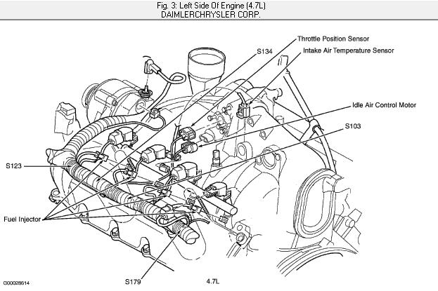 NX_6035] Dodge Dakota 47 Engine Diagram Wiring DiagramAriot Bocep Mohammedshrine Librar Wiring 101