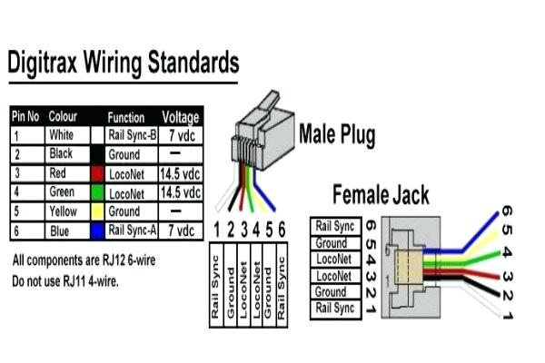 Rj12 Wiring Standard - Diagram Design Sources cable-toast -  cable-toast.paoloemartina.itdiagram database - paoloemartina.it