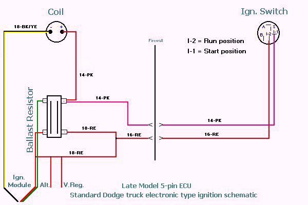 Electronic Ignition Coil Wiring Diagram from static-resources.imageservice.cloud