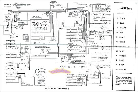 xke fuse box df 3390  jaguar e type wiring diagram furthermore jaguar e type  df 3390  jaguar e type wiring diagram