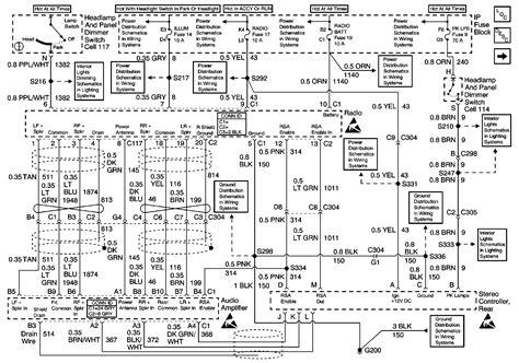 Brilliant Cadillac Escalade Wiring Diagram Epub Pdf Wiring Cloud Ostrrenstrafr09Org