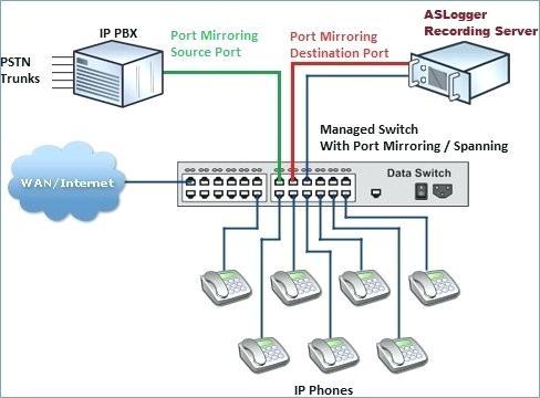 panasonic pbx wiring diagram vk 7512  ip phone wiring diagram  vk 7512  ip phone wiring diagram
