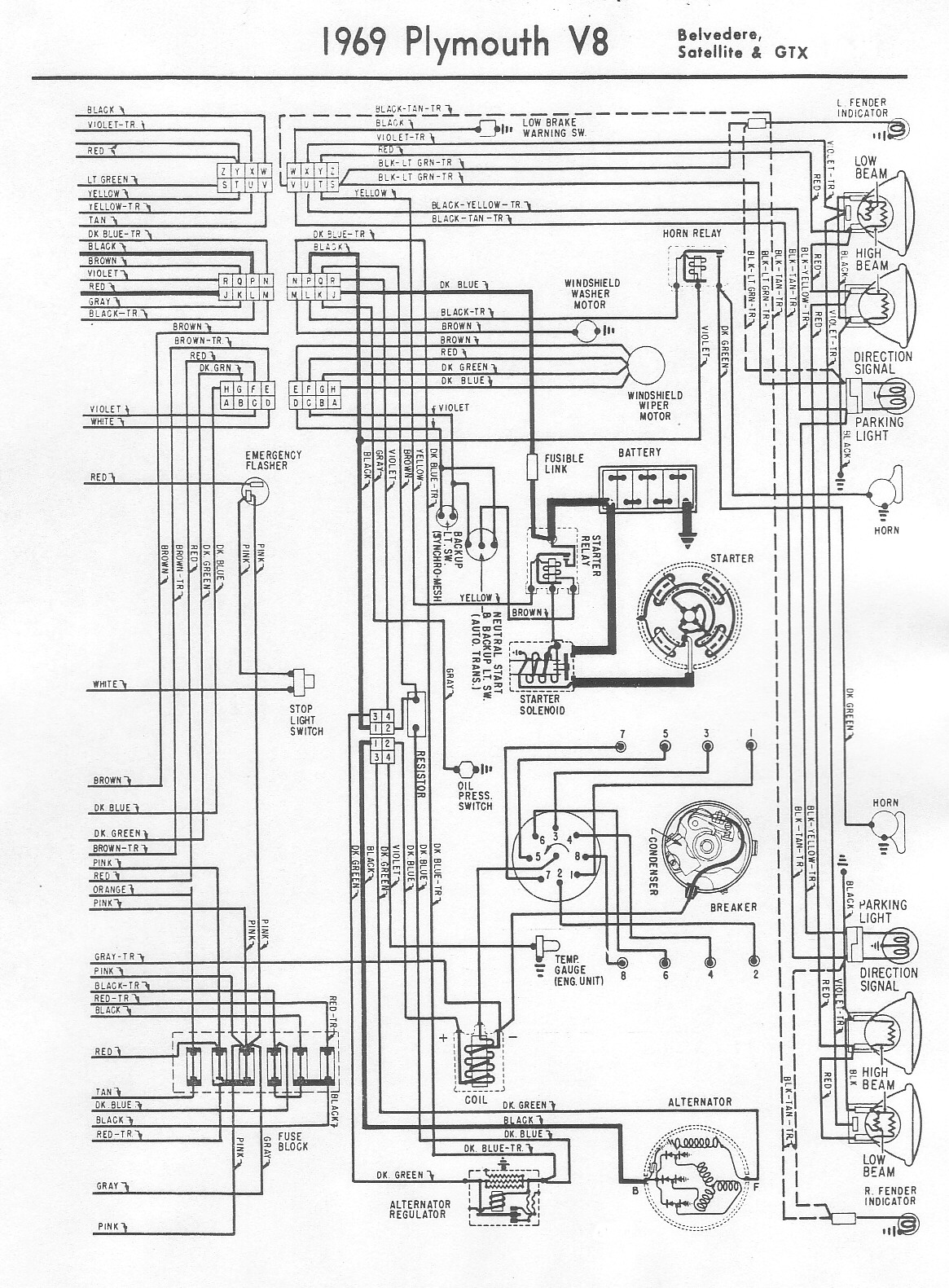 Pleasant 69 Charger Headlight Wiring Diagram Wiring Diagram Data Schema Wiring Cloud Overrenstrafr09Org