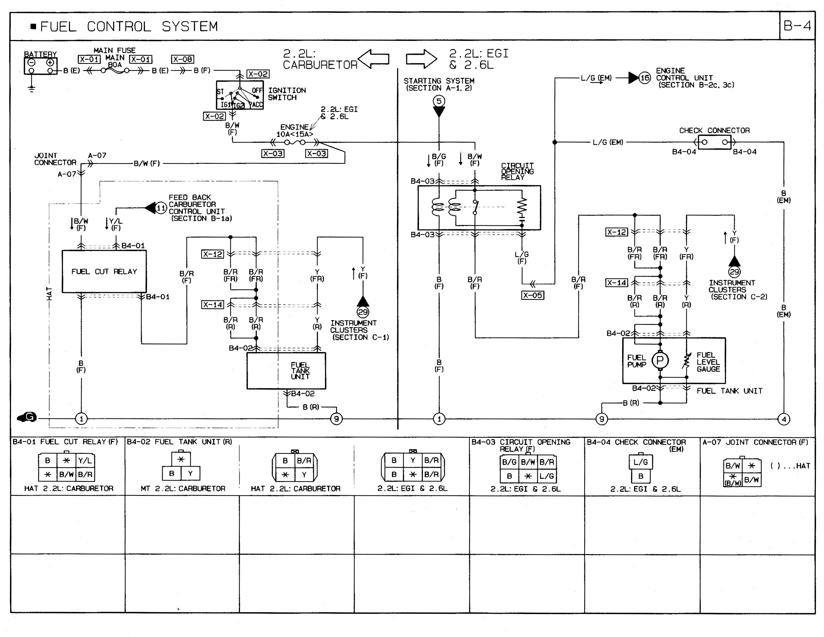 Marvelous Wiring Diagram For 1991 Mazda B2600I Wiring Diagram Wiring Cloud Vieworaidewilluminateatxorg