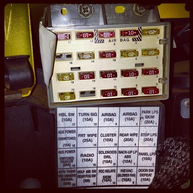 KF_5741] 2001 Jeep Wrangler Fuse Box Diagram Free DiagramNorab Sulf Neph Ospor Wigeg Mill Bepta Xero Viewor Mohammedshrine Librar  Wiring 101