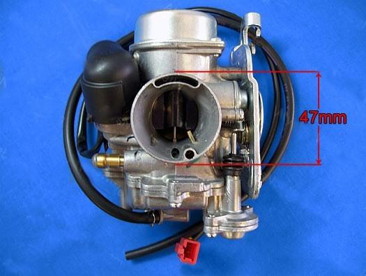 Astounding Manco Talon 260Cc Carburetor Linhai 260Cc Carb For Atv Utv Off Road Wiring Cloud Faunaidewilluminateatxorg