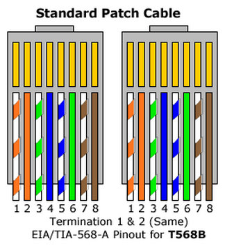 Ca 4019 Wiring Diagram Likewise Cat 6 Cable Wiring Diagram On Cat 6 Patch Download Diagram