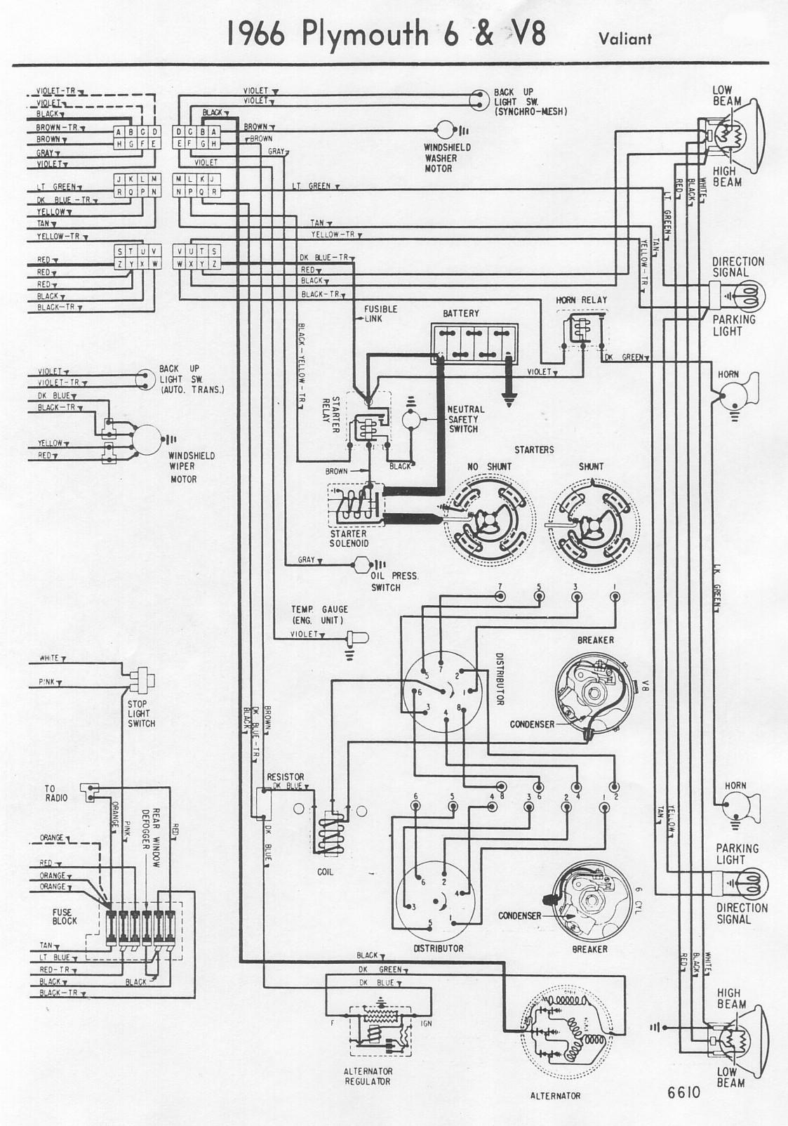 Fabulous 84 Atc 125 Wiring Diagram Wiring Diagram Wiring Cloud Mousmenurrecoveryedborg