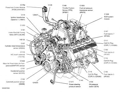2000 Ford F 150 5 4l Engine Diagram Wiring Diagram Schema Blame Track A Blame Track A Atmosphereconcept It