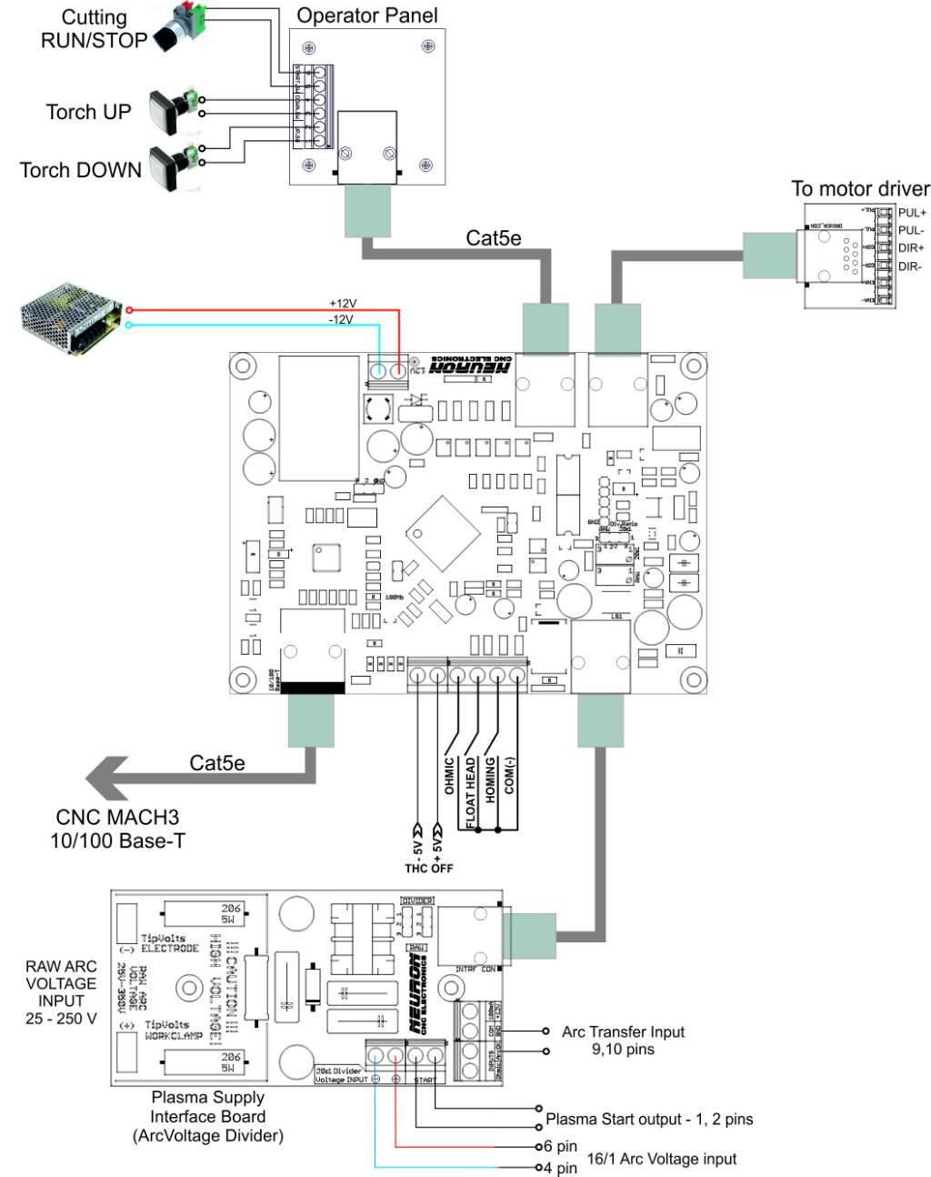LY_8323] Everlast Wiring Diagram Wiring DiagramOpogo Emba Mohammedshrine Librar Wiring 101