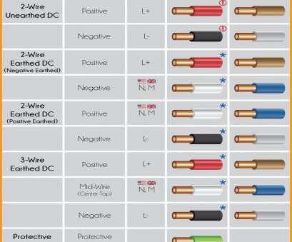ac wiring color code xs 1117  electrical wire color codes diagram  electrical wire color codes diagram