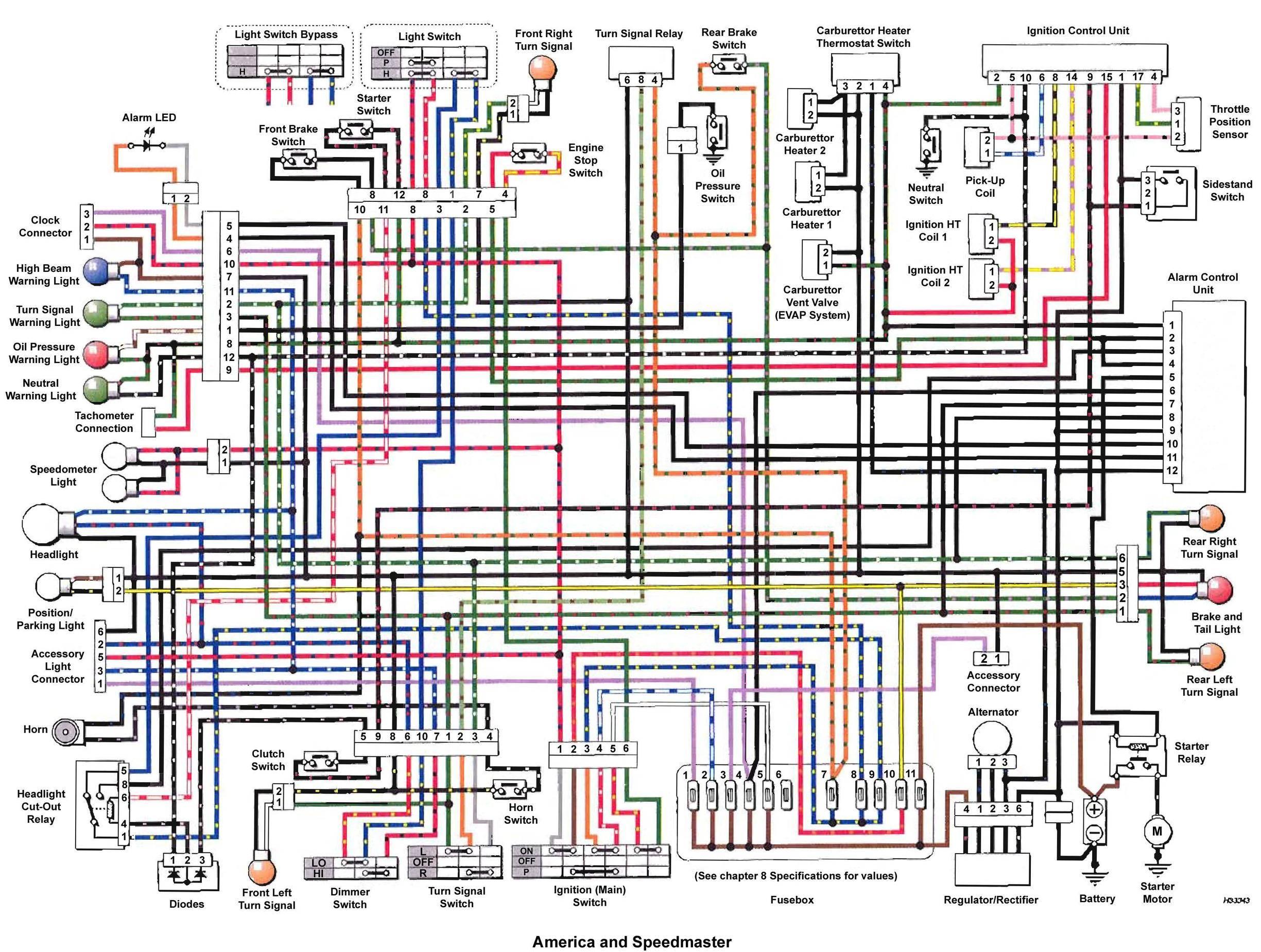 [SCHEMATICS_4US]  NL_6093] Triumph Tiger Engine Diagram Download Diagram | Triumph Sprint St Wiring Diagram |  | Botse Spoat Scoba Mohammedshrine Librar Wiring 101