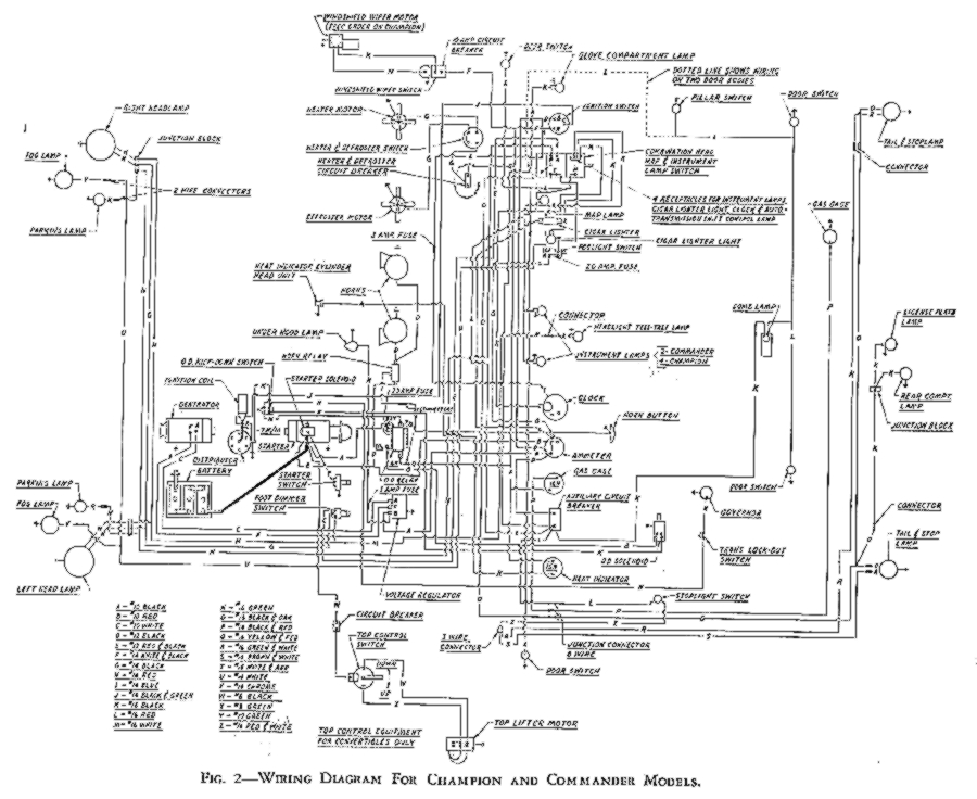 [TVPR_3874]  FA_1338] Switch Wiring Diagram On Champion Motor Grader Starter Wiring  Diagram Free Diagram | Champion Switch Wiring Diagram |  | Umize Hapolo Mohammedshrine Librar Wiring 101