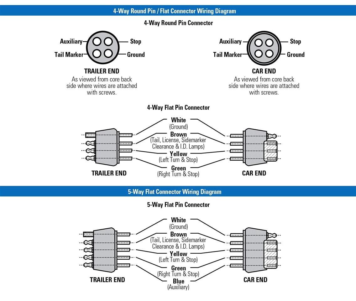 Awesome Skf Wiring Diagram Wiring Diagram Directory Wiring Cloud Cranvenetmohammedshrineorg