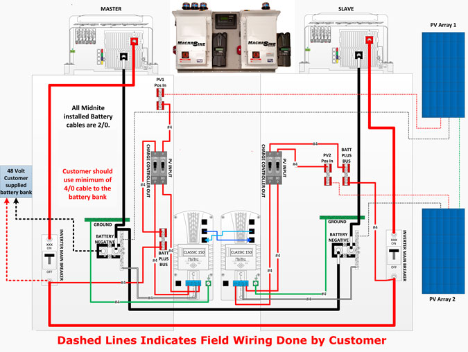 XX_7806] Trace Inverter Wiring Diagram Schematic Wiring | Xantrex Battery Charger Wiring Diagram |  | Over Wigeg Comin Cosa Inki Ologi Cana Greas Hendil Phil Cajos Hendil  Mohammedshrine Librar Wiring 101