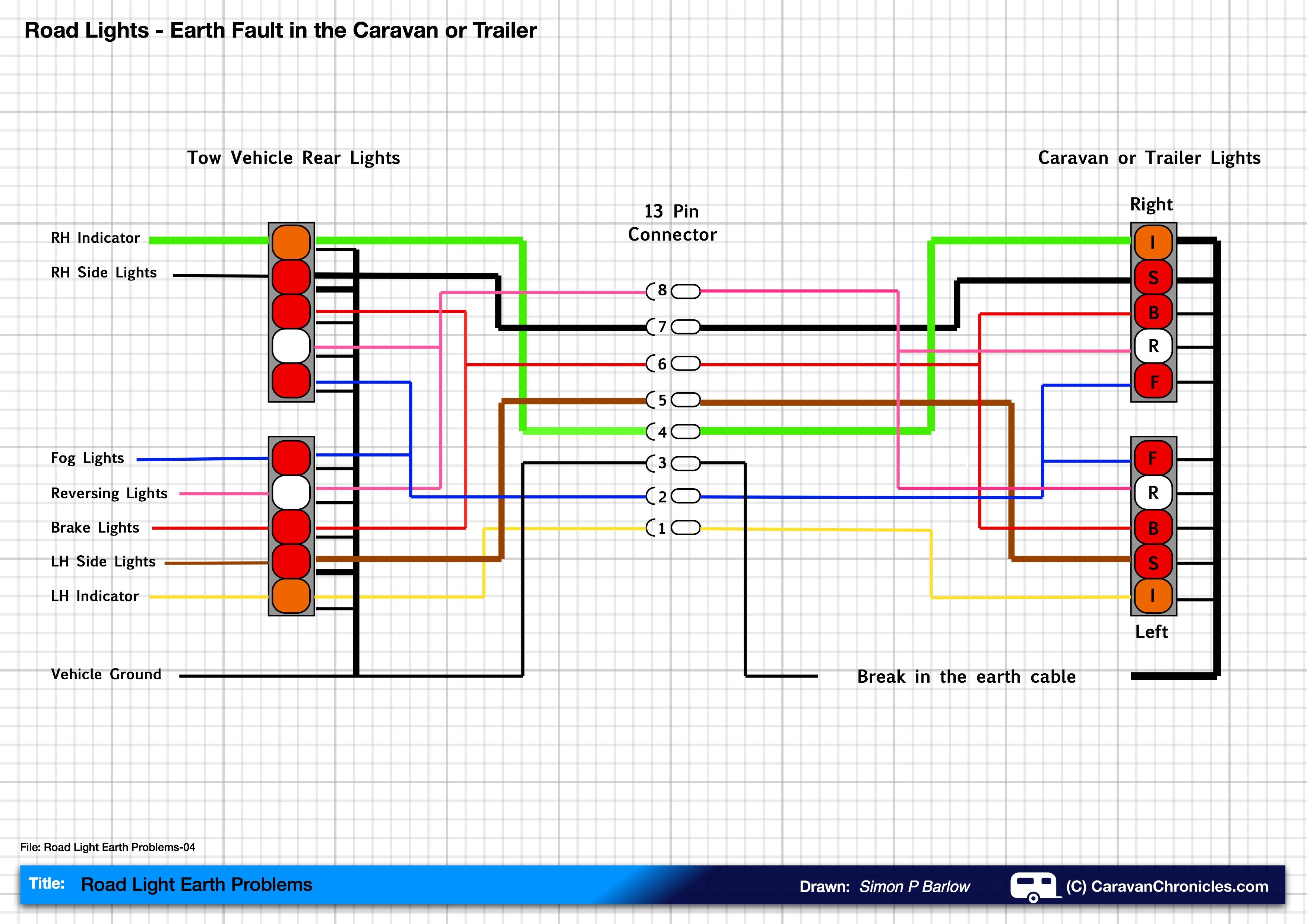 DF_6874] Renault Towbar Wiring DiagramOpogo Emba Mohammedshrine Librar Wiring 101