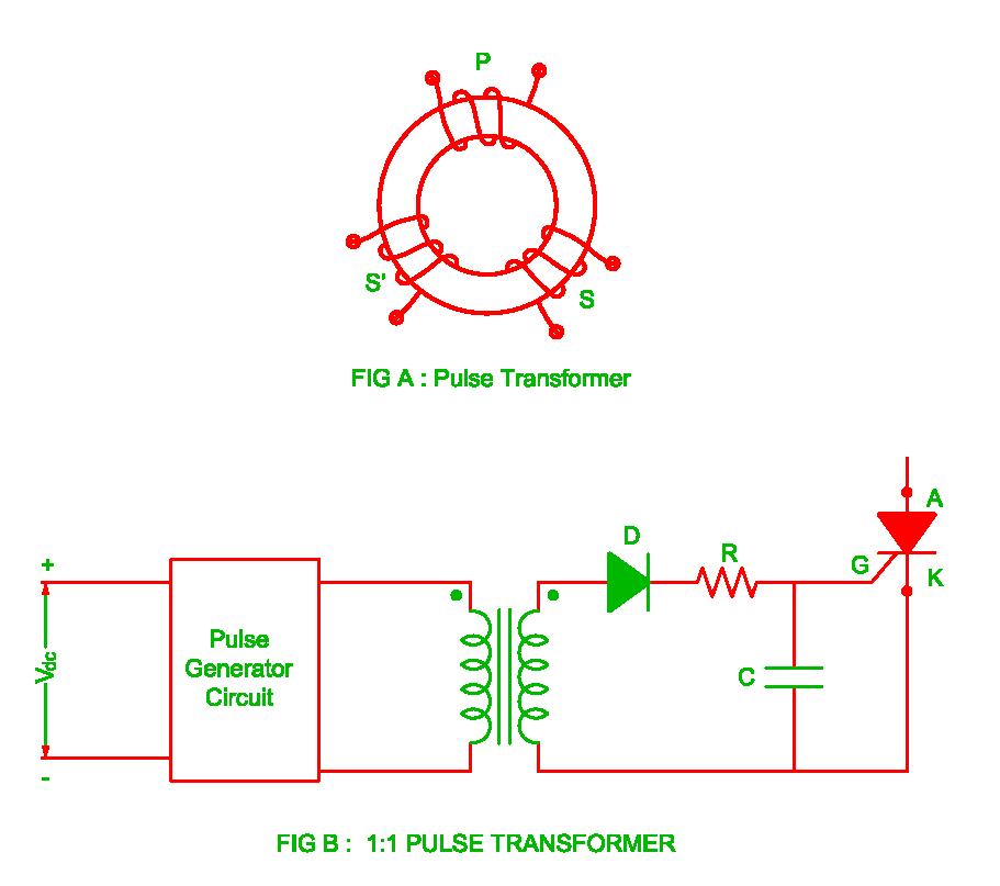 Cool Pulse Transformer Isolation Transformer Electrical Revolution Wiring Cloud Licukaidewilluminateatxorg