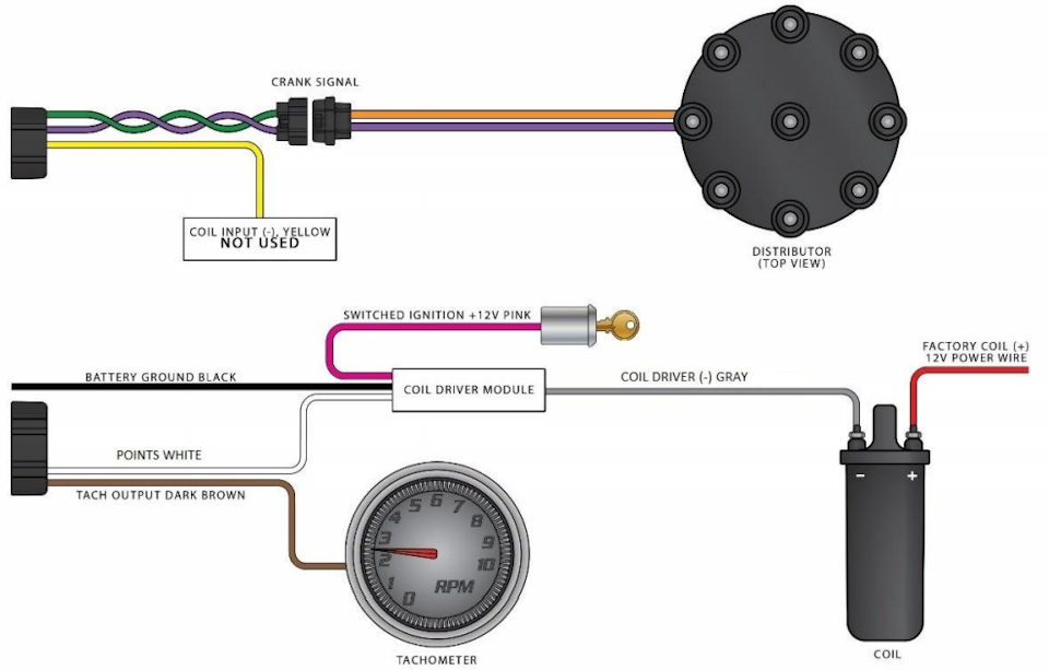 Xx 5723 Ignition Systems Basic Concept Standard Ignition System Diagram Schematic Wiring
