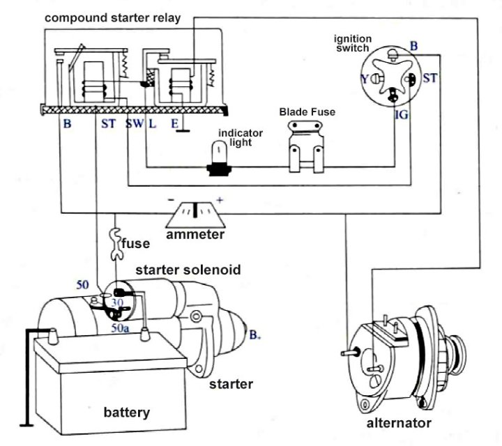 Wiring Diagram Motorcycle Starter