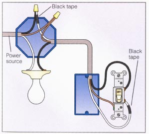 [SCHEMATICS_4ER]  CA_0389] How To Wire Light Switch From Outlet Free Diagram | Light Receptacle Wiring |  | Xero Aidew Illuminateatx Librar Wiring 101