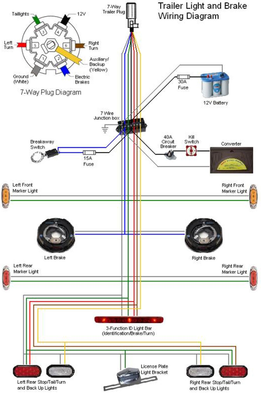 NR_5668] Wiring Likewise Enclosed Trailer Wiring Diagram Together With  Haulmark Free Diagram | Wilson Stock Trailer 7 Way Plug Wiring Diagram |  | Ophag Numap Mohammedshrine Librar Wiring 101