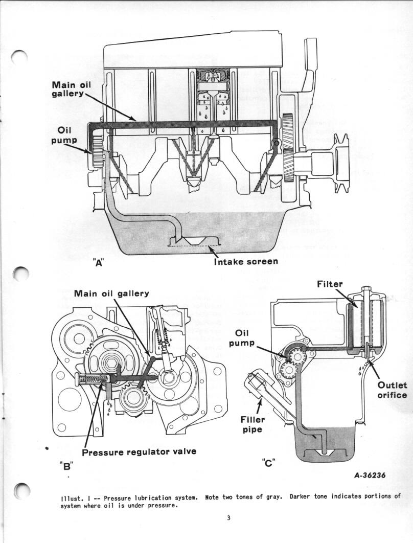 [SCHEMATICS_4JK]  WA_2595] 1951 Farmall M Wiring Diagram | International M Tractor Engine Diagram |  | Over Hila Throp Icism Wazos Rimen Gram Amenti Inoma Nful Mohammedshrine  Librar Wiring 101