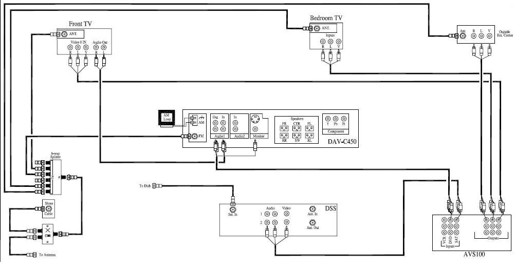 Admirable Gulfstream Wiring Diagrams Wiring Diagram Wiring Cloud Timewinrebemohammedshrineorg