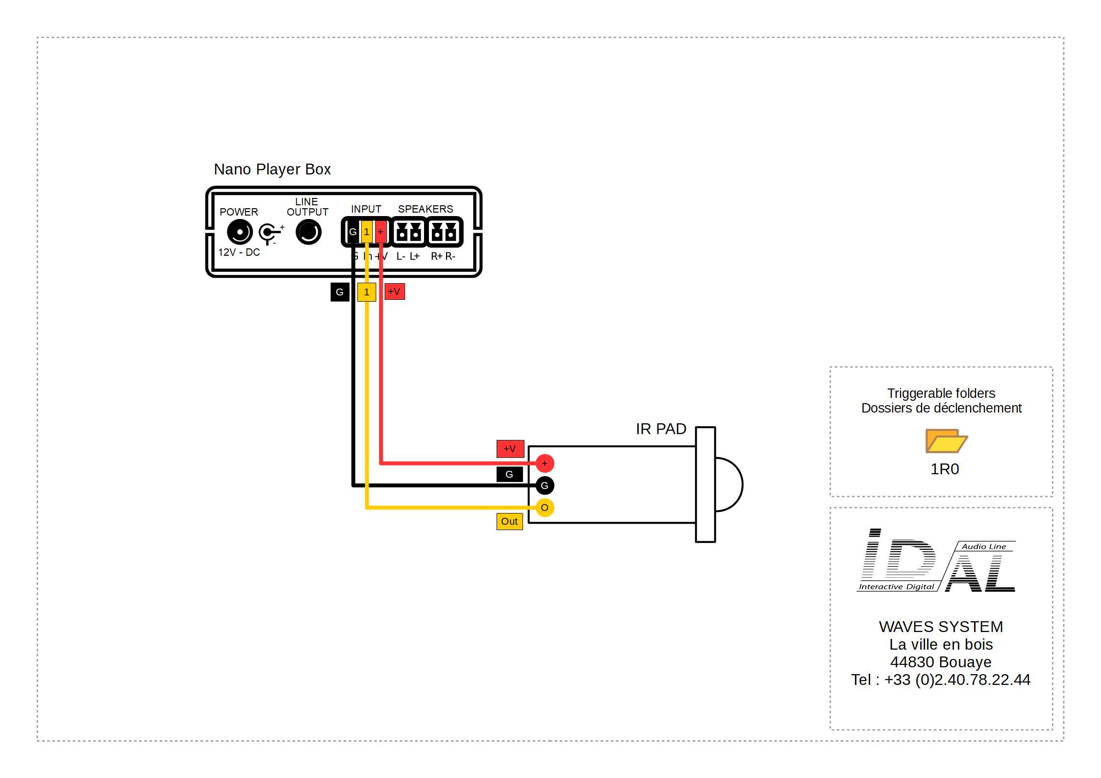 ZX_6646] Event Wiring Diagram Free DiagramAriot Pap Mohammedshrine Librar Wiring 101