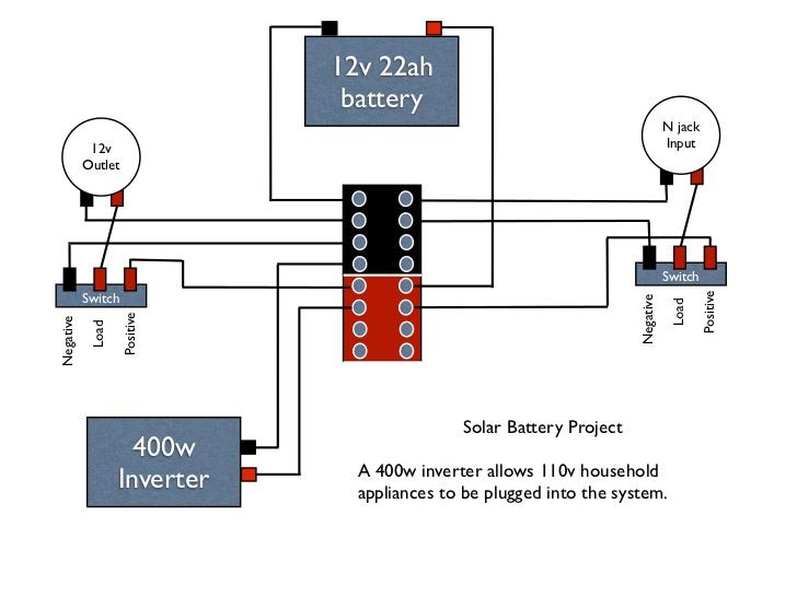 Awe Inspiring Rv 12 Volt Wire Harness Basic Electronics Wiring Diagram Wiring Cloud Licukosporaidewilluminateatxorg