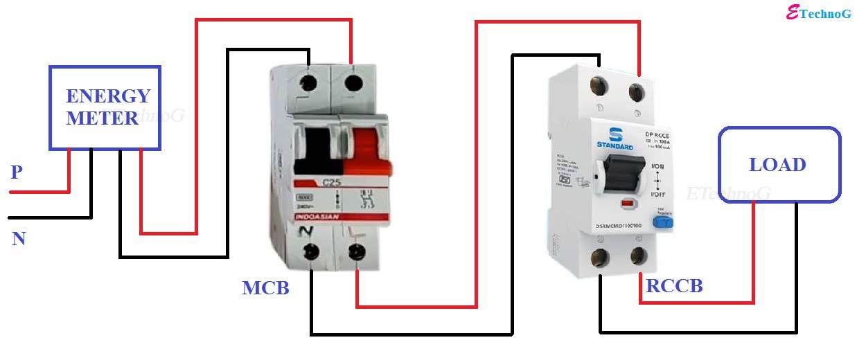 Fantastic Circuit Breaker Elcb Voltage And Current Elcb Rccb Electrical4U Wiring Cloud Grayisramohammedshrineorg