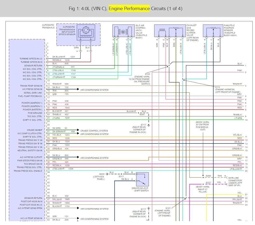 zr_3666] 1998 oldsmobile aurora wiring diagram wiring diagram  phon anist mentra mohammedshrine librar wiring 101