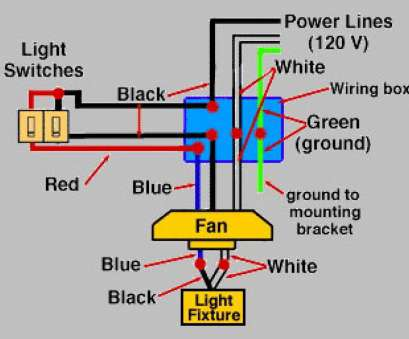 Strange E46 Starter Wiring Diagram Fantastic Starter T Turn I Believe It Wiring Cloud Intelaidewilluminateatxorg