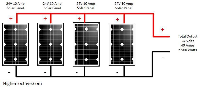 24 volt wire diagram solar panels  comcast cable wiring