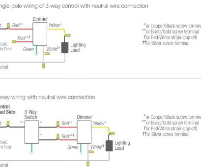 Amazing 3 Way Switch Wiring Tester New Pir Wiring Instructions Wiring Wiring Cloud Inklaidewilluminateatxorg
