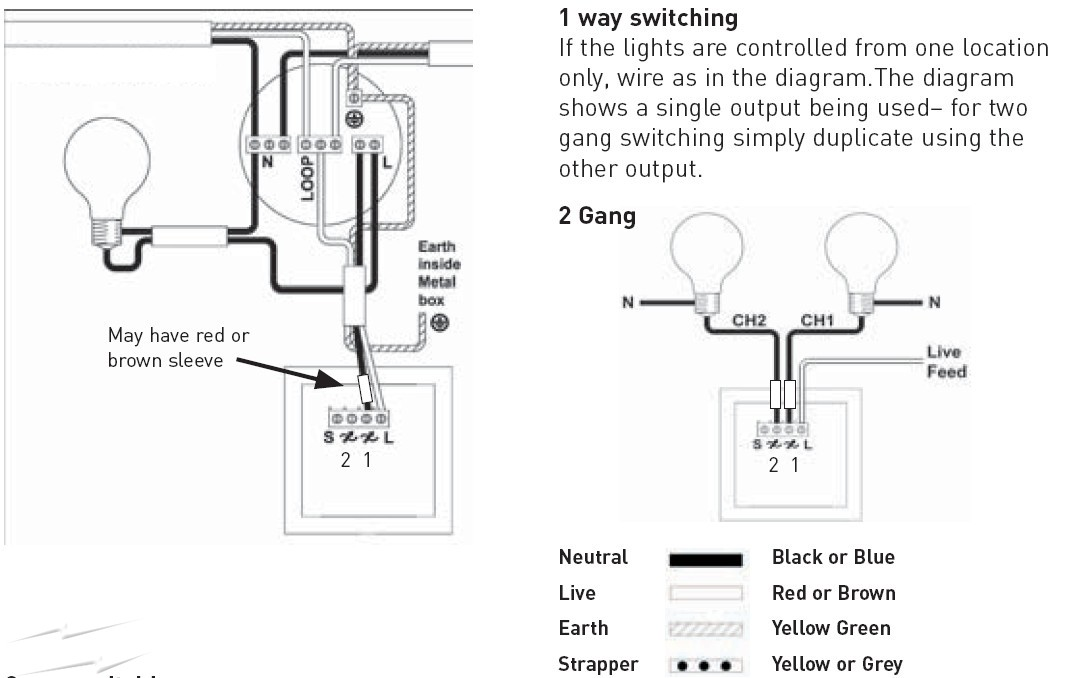 Wiring Diagram For A Dimmer Switch In The Uk