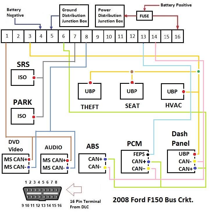 Tremendous Now You Can Fix No Communication Problems For 2008 Ford F150 Bus Wiring Cloud Histehirlexornumapkesianilluminateatxorg