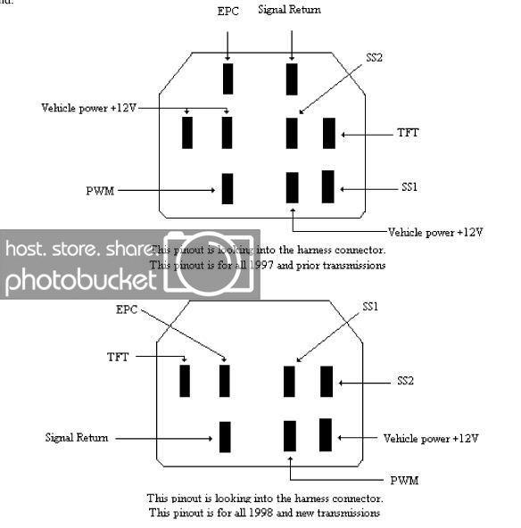 [DIAGRAM_38YU]  FX_2921] Aode Wiring Diagram Wiring Diagram | Aode Wiring Diagram |  | Www Mohammedshrine Librar Wiring 101