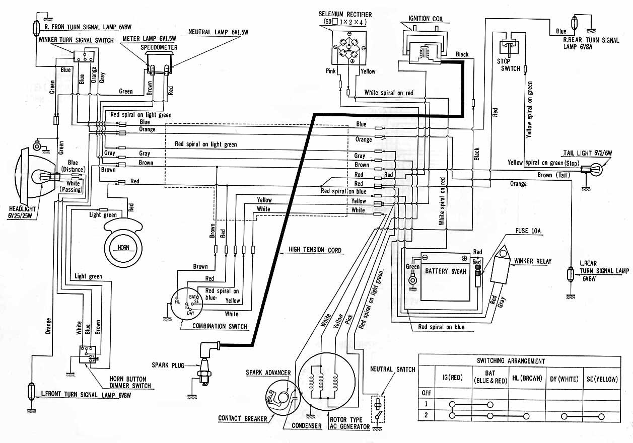 [SCHEMATICS_43NM]  Honda Cdi Wiring - General Wiring Diagrams | Honda C90 Wiring Diagram 6v |  | 170.he.tarnopolski.de