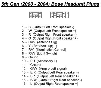 BV_5178] 2004 Nissan Stereo Wiring Diagram Download Diagram