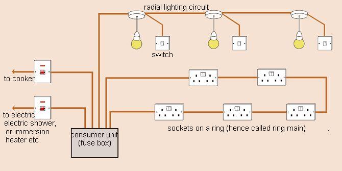 ns_3098] electrical diagram for house  inrebe trons mohammedshrine librar wiring 101