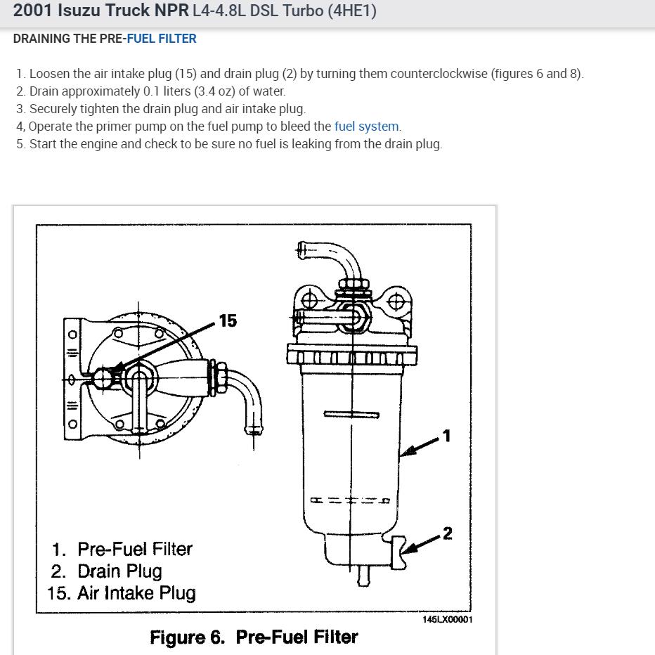 Isuzu Diesel Engines Diagrams - camshaft.pitung4.apotheke-fritz.deDiagram Source