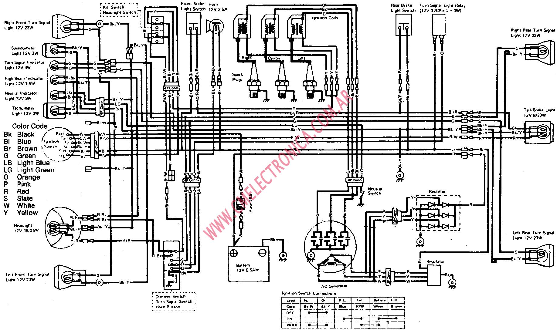 Kawasaki 220 Wiring Diagram - Wiring Diagram Direct dome-produce -  dome-produce.siciliabeb.it | 2005 Kawasaki Bayou Wiring Diagram |  | dome-produce.siciliabeb.it