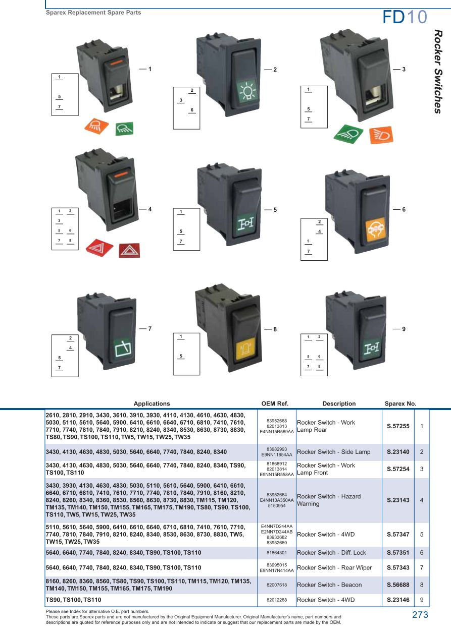Ford 7740 Wiring Diagram from static-resources.imageservice.cloud