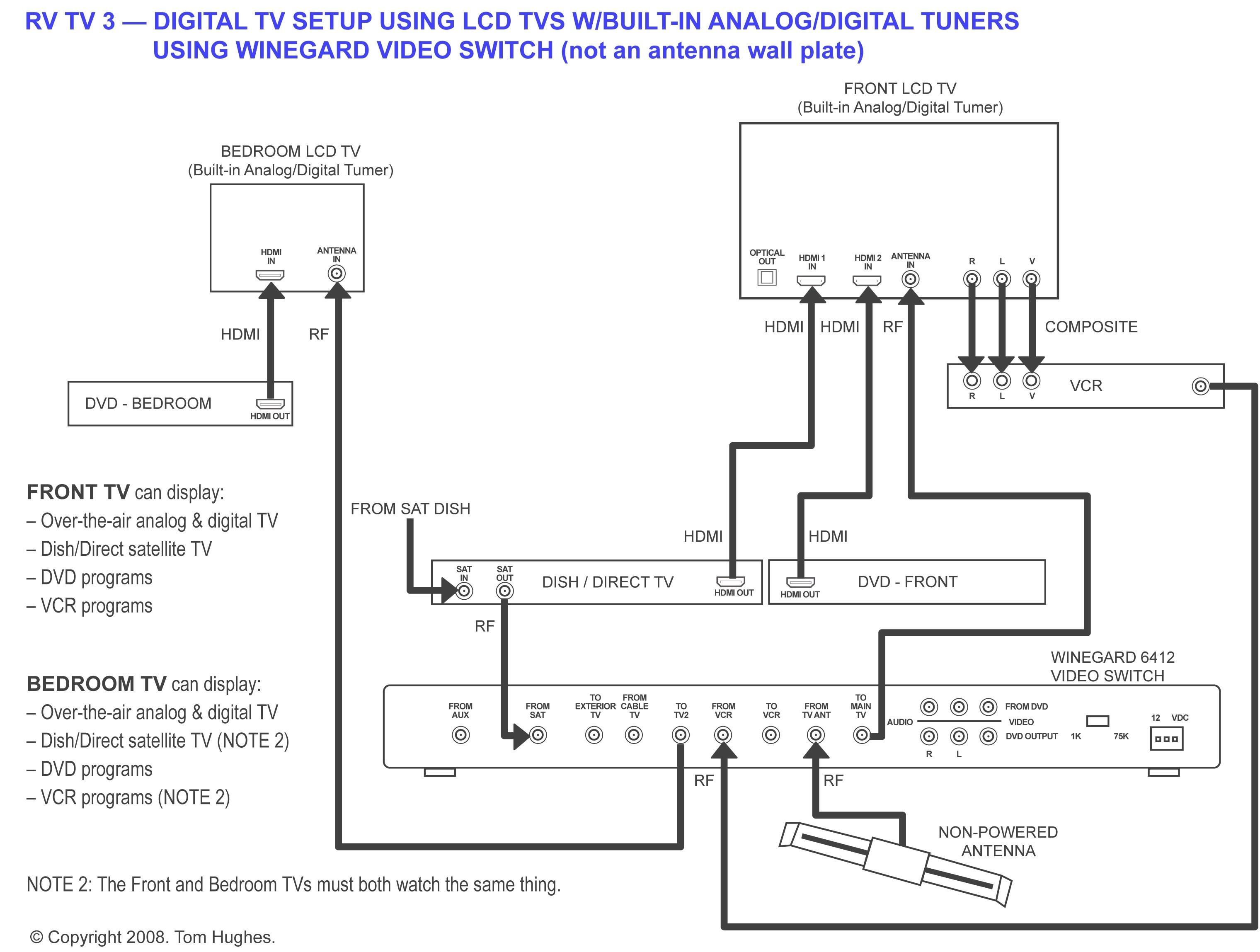 Dishhd Wiring Schematic 1997 Gmc Sierra Wiring Harness 1991rx7 Ati Loro1 Jeanjaures37 Fr