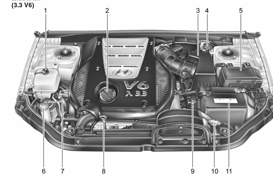 2011 Hyundai Sonata Engine Diagrams - Wiring Diagram 2001 Mercury Grand  Marquis - sportster-wiring.yenpancane.jeanjaures37.fr | 2011 Hyundai Sonata Engine Diagrams |  | Wiring Diagram Resource