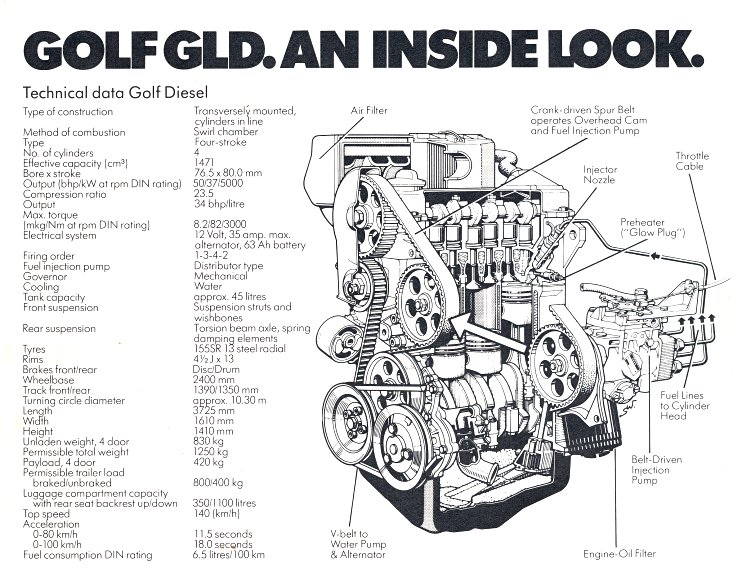 [SODI_2457]   1988 Vw Golf Engine Diagram Farmall 6 Volt Tractor Wiring Diagram -  vintage.salak.astrea-construction.fr | Vw Golf Wiring Diagram Download |  | ASTREA CONSTRUCTION