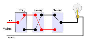 Excellent Multiway Switching Wikipedia Wiring Cloud Uslyletkolfr09Org